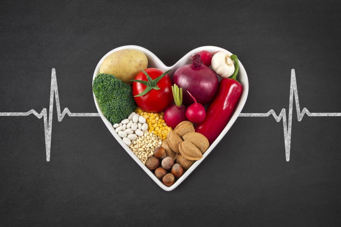 χοληστερίνη διατροφή